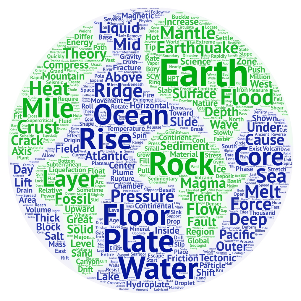 HPT RSR word cloud
