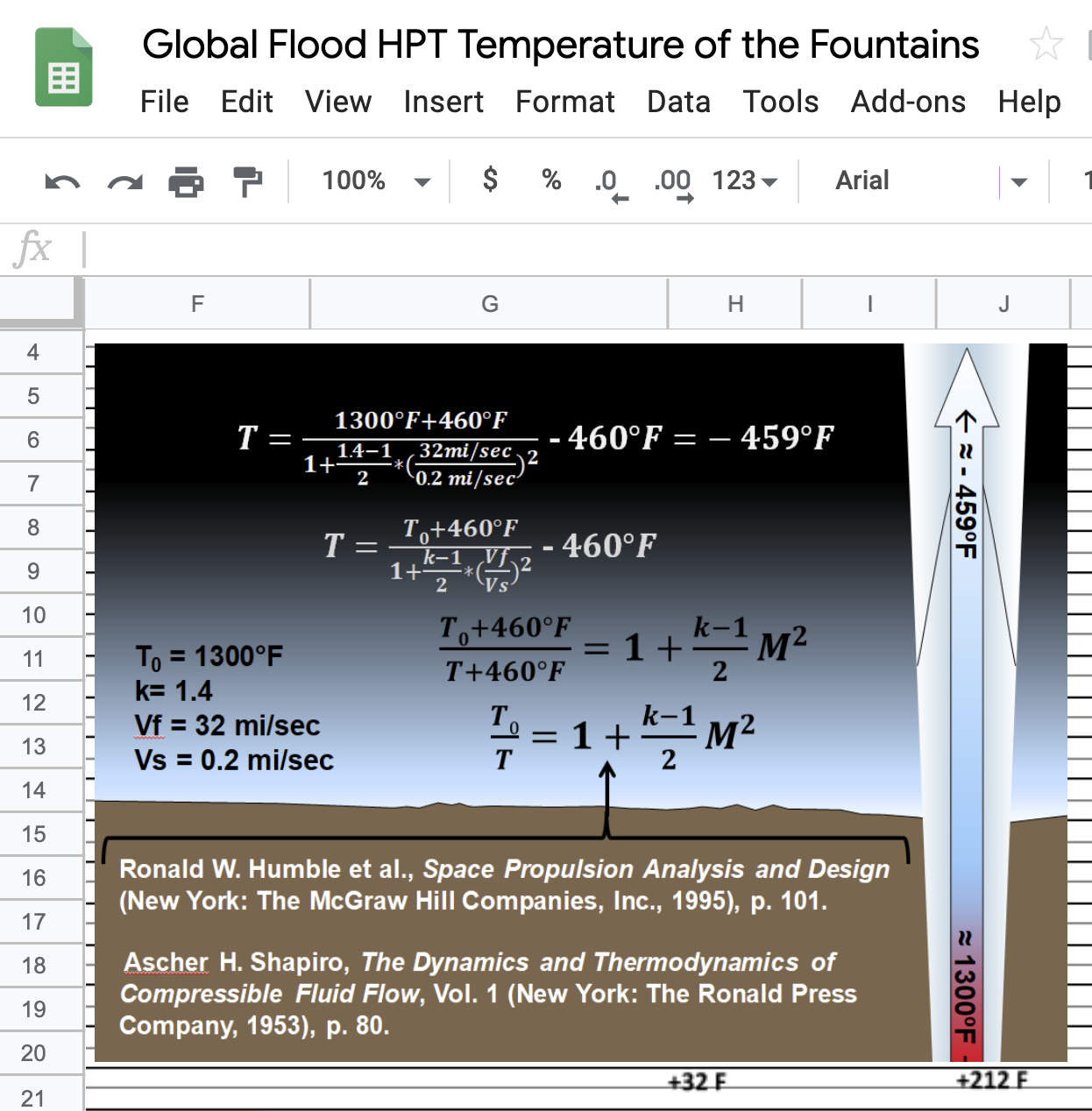 HPT spreadsheet to estimate the temperatures of the fountains of the great deep