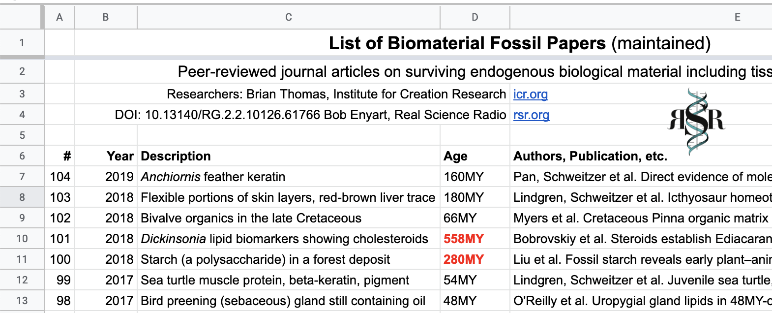 Biomaterial fossil list screenshot 2/16/19