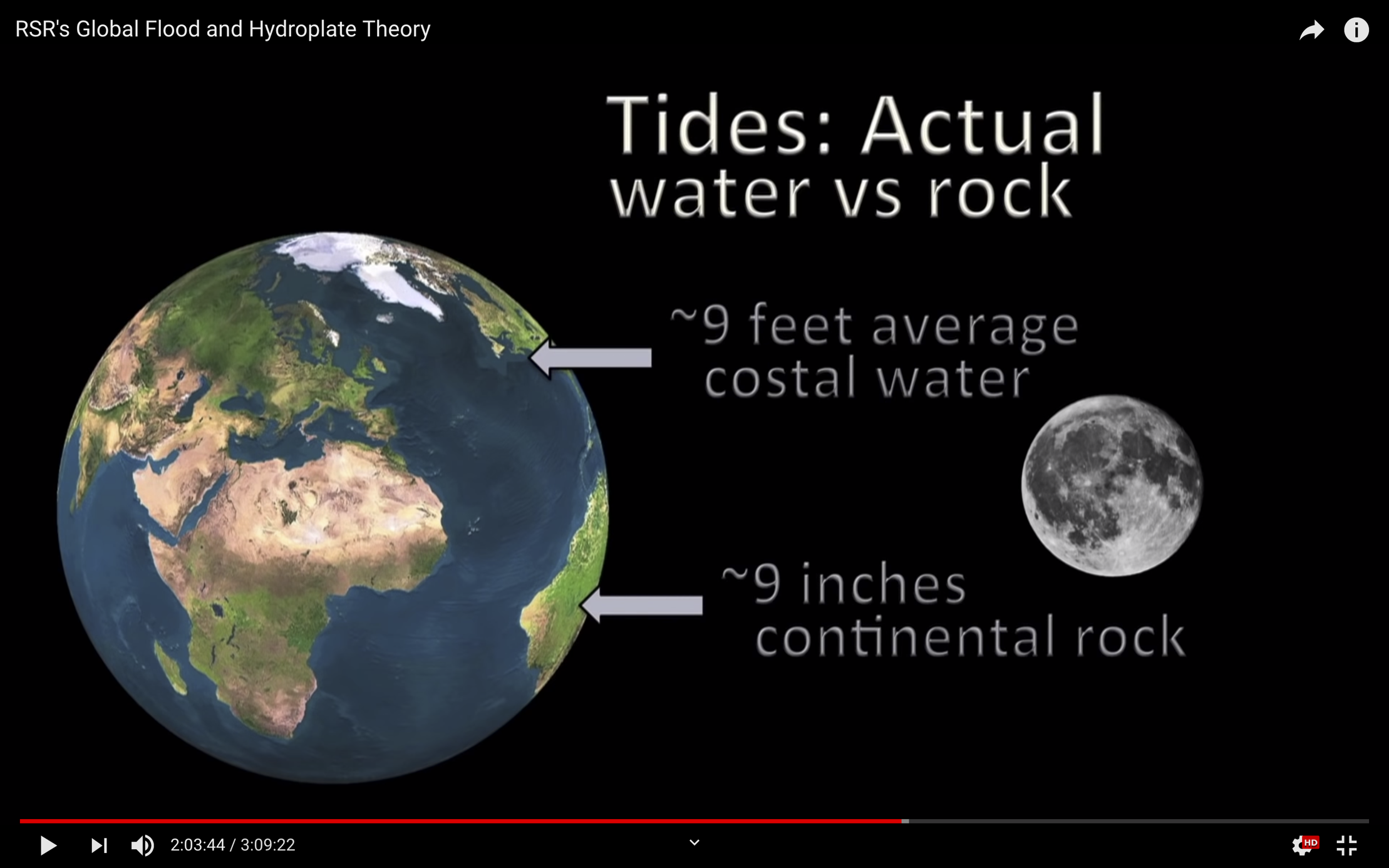 Screenshot from RSR's Hydroplate video showing the average 9-ft ocean tides vs the average 9-in land tides