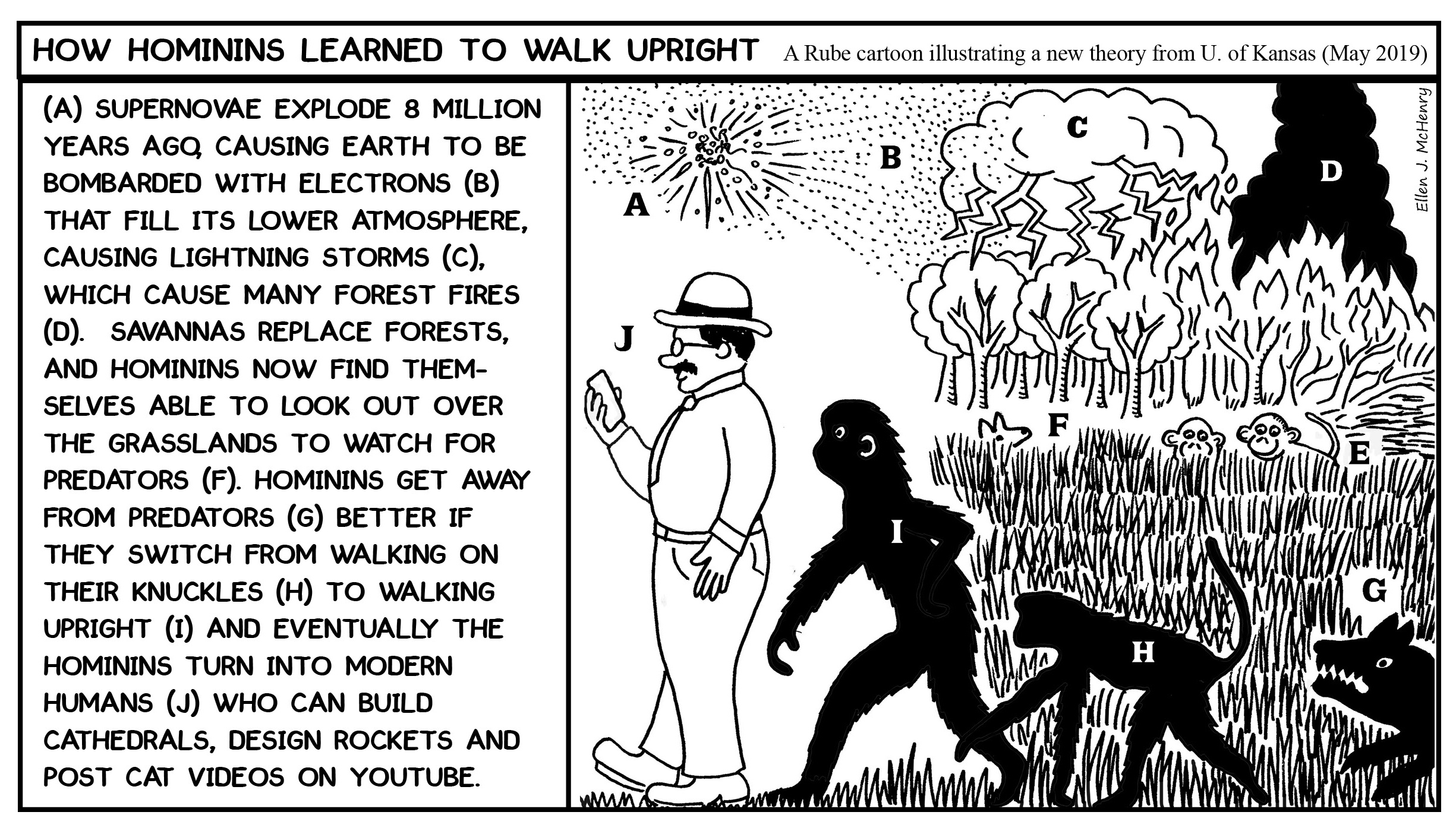 Cartoon drawing of absurdity of latest atheist theory on how we learned to walk upright: Supernovas!
