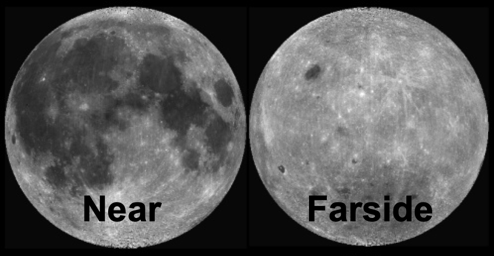 Lunar nearside and farside show difference, with nearside darkened maria
