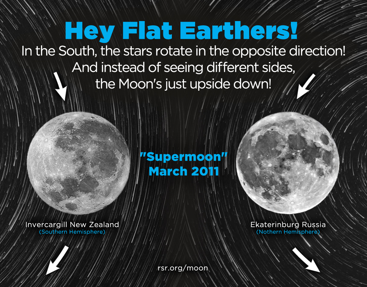 Stars rotate in the OPPOSITE direction and you don't see different sides of the moon, but it's only UPSIDE DOWN in the southern as compared to the northern hemisphere.